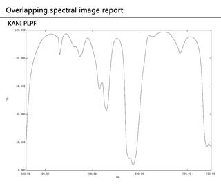KANI PLFP Overlapping Spectral Image Report.jpg